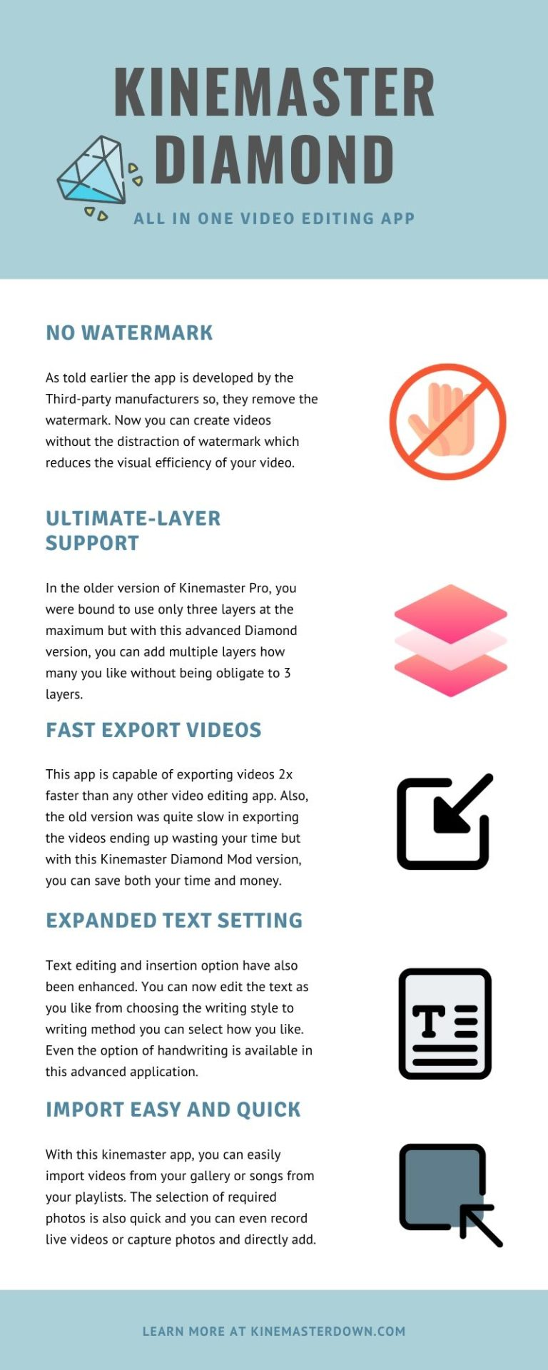 Kinemaster Diamond Infographics